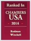Rudman & Winchell LLC
